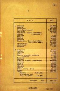 Protokoll der Wannsee-Konferenz vom 20. Januar 1942 Seite 6